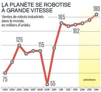 schéma robot