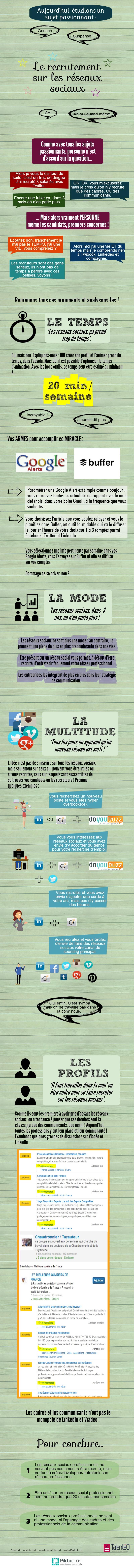 Infographie recrutement et réseaux sociaux