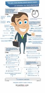 infographie-entretien-recrutement-